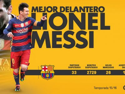 Messi mejor delantero