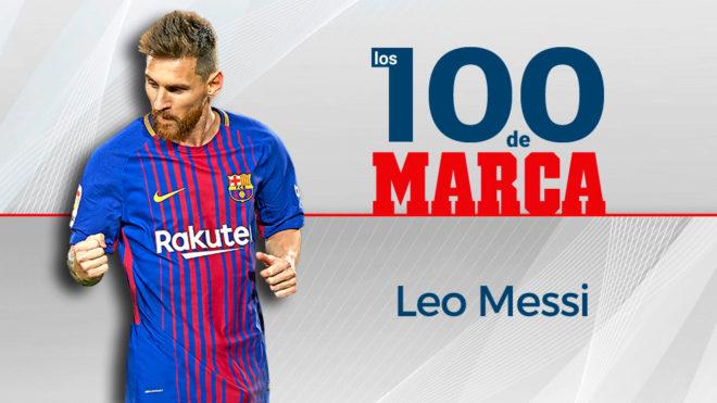Messi GOAT Barcelona Argentina LaLiga